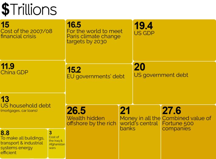 mini-trillions