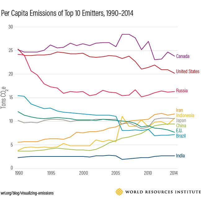 18_emissions_chart-04-03-01